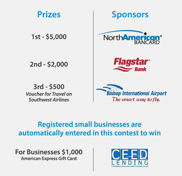 prizes_sponsors_t